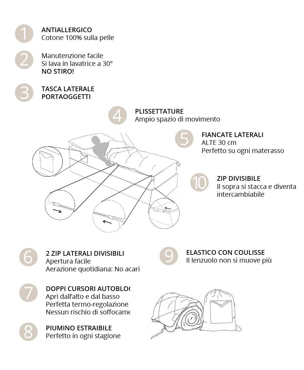 Infografica_NewFairy-New